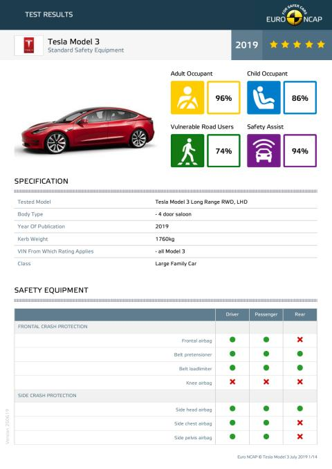 Tesla Model 3 Euro NCAP datasheet June 2019