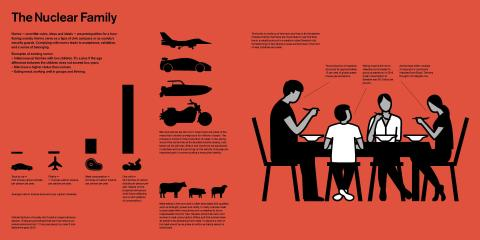 Illustration The nuclear Family
