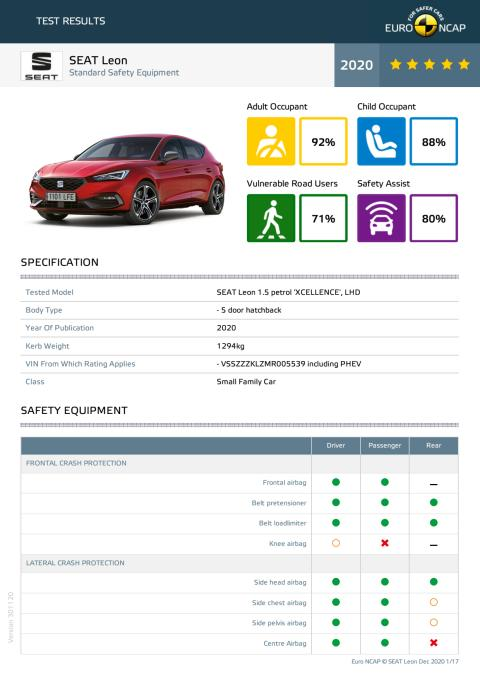 Seat Leon Euro NCAP datasheet Dec 2020