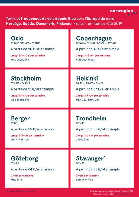 Programme des vols Nice Côte d'Azur - Printemps/été 2019
