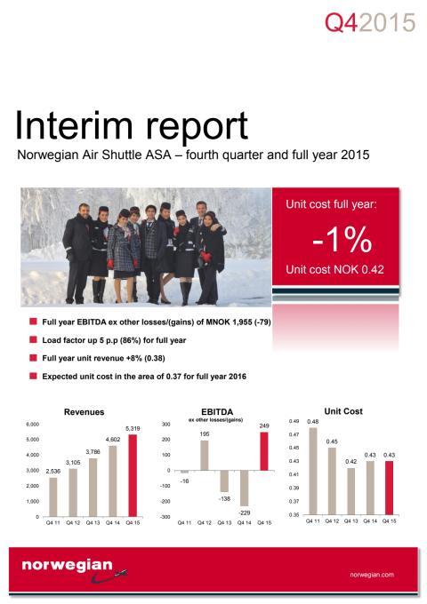 Interim Report Q4 and 2015