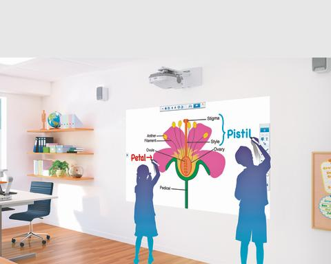 Choosing the right projector for your classroom