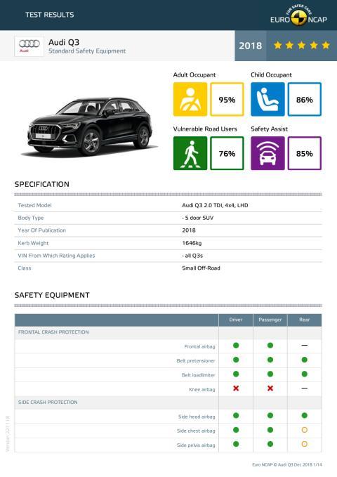 Audi Q3 Euro NCAP datasheet Dec 2018