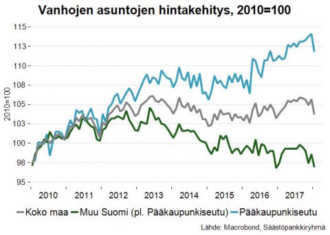 Lainakaton tiukentaminen lisää alueiden polarisoitumista Suomessa