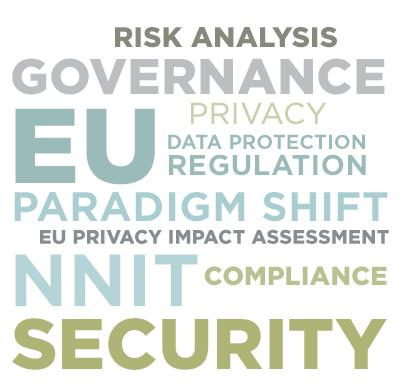 Implementation of the EU GDPR