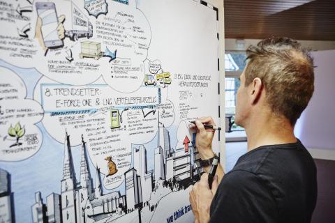 Wiehler Forum_Live Zeichnung_© BPW Bergische Achsen KG