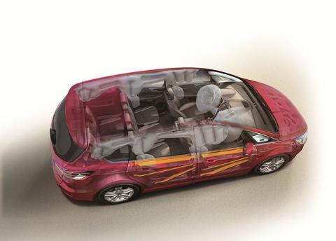 Oversiktsbilde over alle air-baggene i nye Ford S-MAX og Galaxy