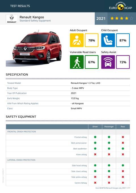 Renault Kangoo Euro NCAP datasheet June 2021.pdf