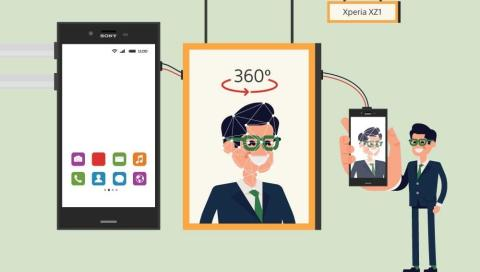 Smartphone innovation: the evolution of Xperia smartphones