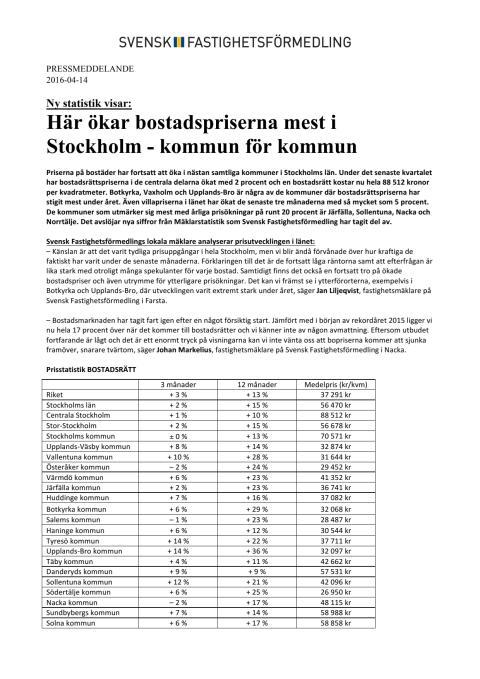 Ny statistik visar: Här ökar bostadspriserna mest i Stockholm - kommun för kommun