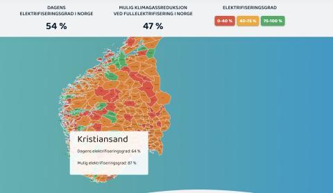 Norge kan kutte 47 prosent av sine klimagassutslipp ved å elektrifisere
