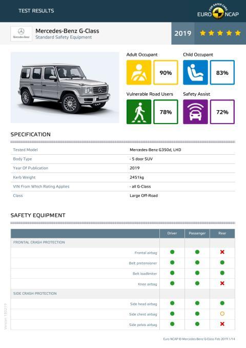 Mercedes-Benz G-Class Euro NCAP datasheet Feb 19