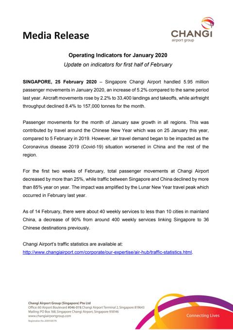 Operating Indicators for January 2020