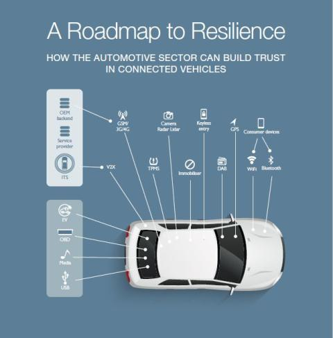 A Roadmap to Resilience