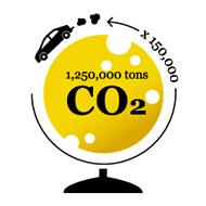 Choose the right coagulant and reduce your carbon footprint in cheese production