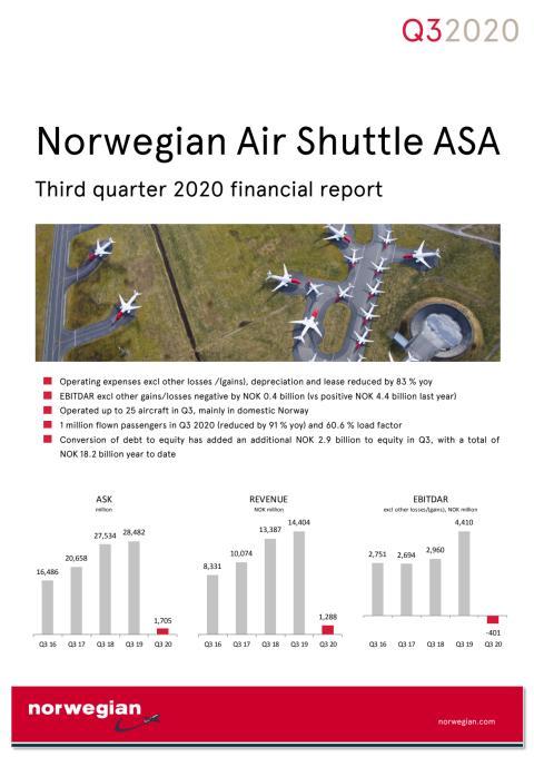 Norwegian Q3 2020 Report