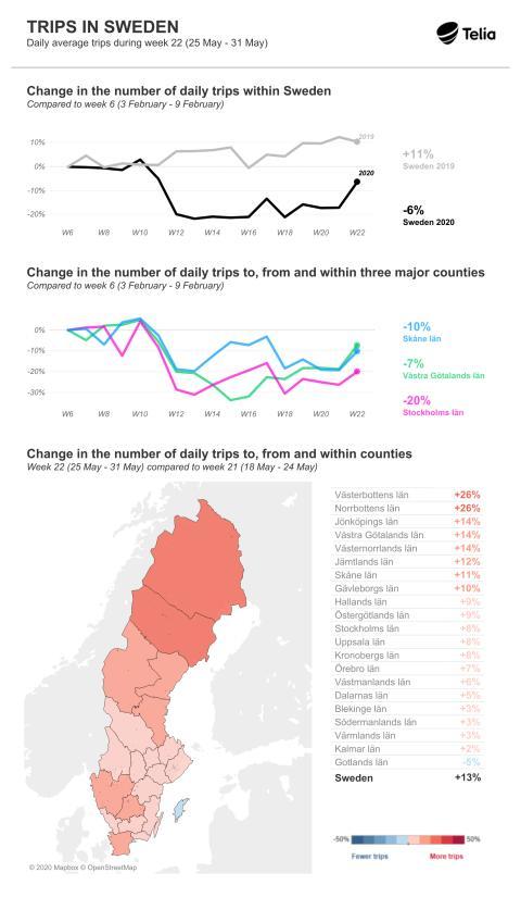 Svenskarnas resande tillbaka på februarinivåer