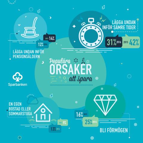 Sp_infographics_2_swedish