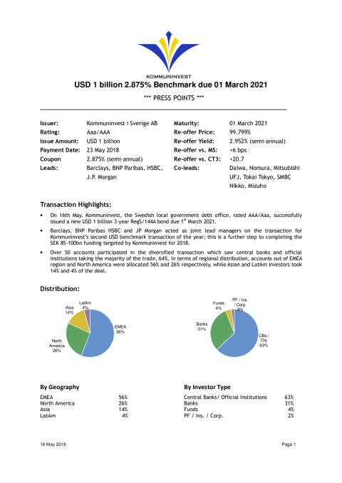 Press Points Kommuninvest USD 1 billion 2021