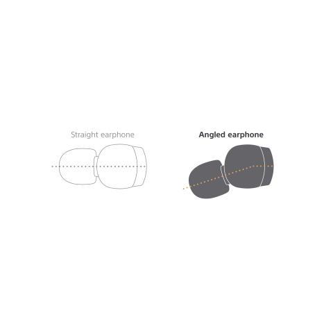 WI-1000XM2_AngledEarphone_vs_StraightEarphone-Large