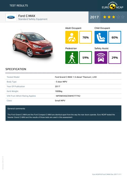 Ford C-MAX datasheet - Dec 2017