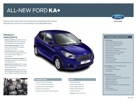 Ford Ka+ hurtige facts