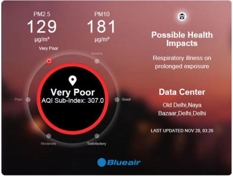 Tweet For Your Air Quality in India, Blueair Sponsors New Twitter Service For People Concerned About Bad Outdoor Air