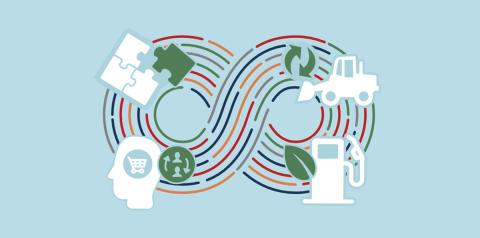 Ympäristö vai rahat? Tutkimme suhtautumista ympäristövastuullisuuteen