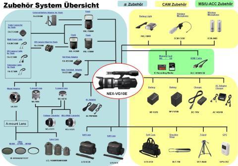 Handycam NEX-VG10E von Sony_Zubehoer
