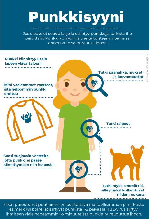 Web_infograafi_Punkkisyyni