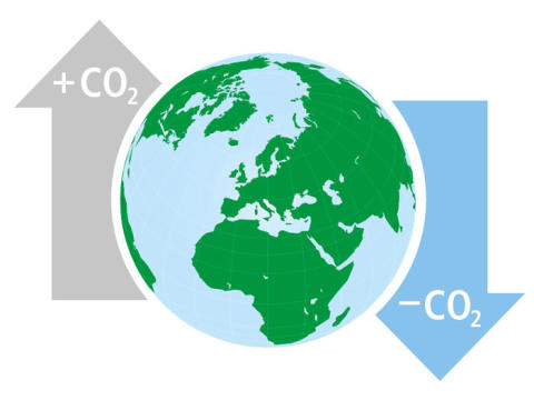 Klimatkompensering – ett sätt att köpa sig fri?
