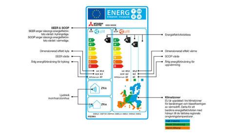 Vad innebär energimärkningen?
