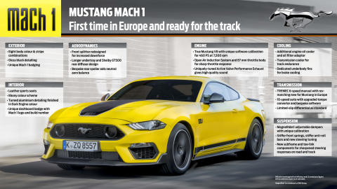 Mustang Mach 1 EU