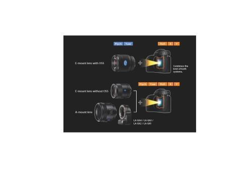 Alpha 7 II von Sony_5-Achsen-Bildstabilisator_03