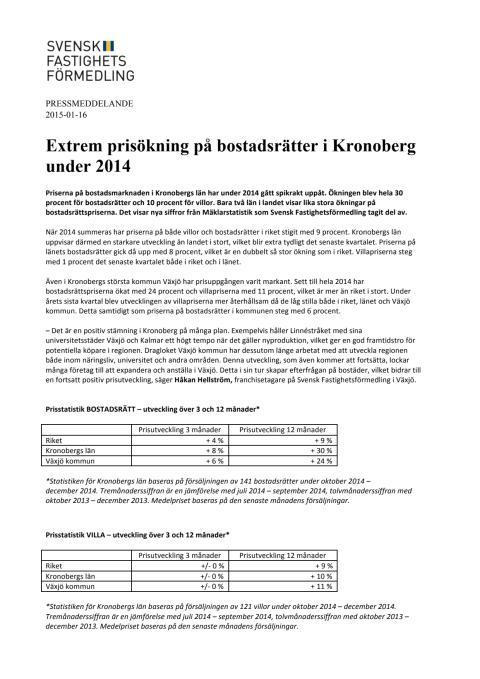 Extrem prisökning på bostadsrätter i Kronoberg under 2014