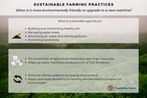 Sustainable farming summary