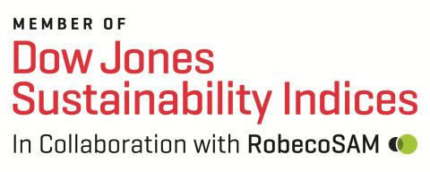Dow Jones Sustainability Index:  Banco Santander belegt ersten Platz in Europa