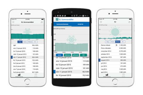App ger husägare koll på energin
