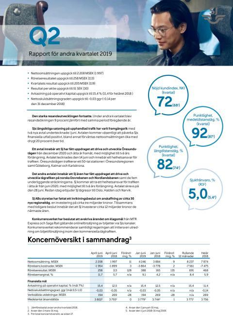 SJ Kvartalsrapport 2 2019