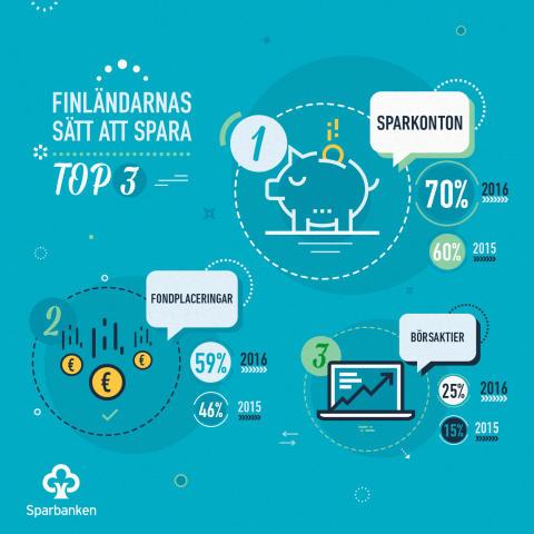Sp_infographics_1_swedish