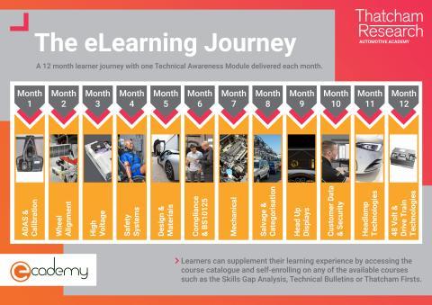 ecademy journey