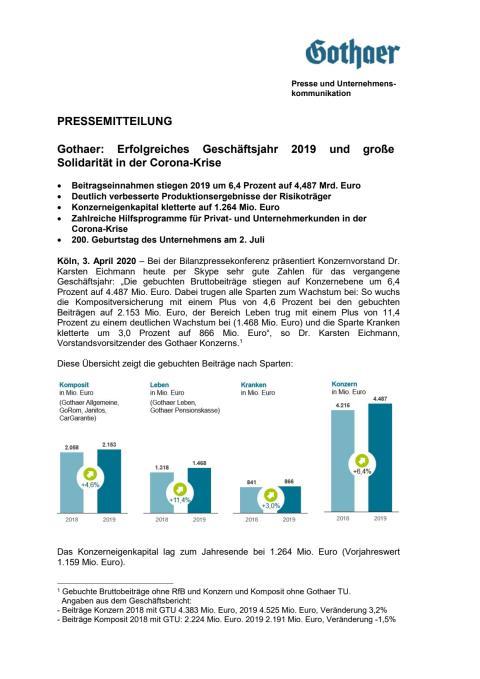 Pressemitteilung BPK 03.04.2020
