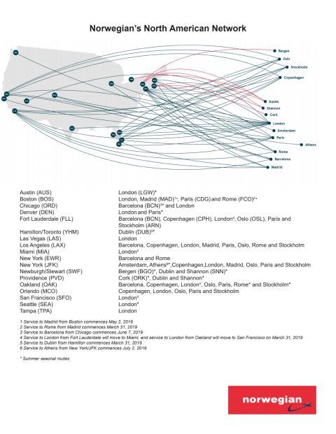 Fact Sheet: Norwegian's North American Network