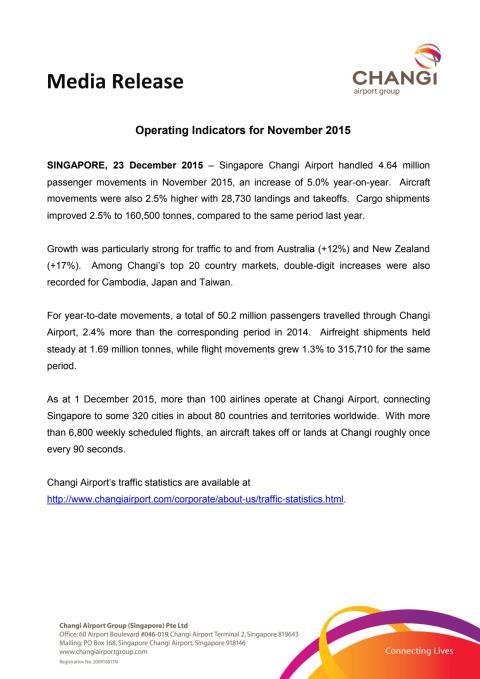 Operating Indicators for November 2015