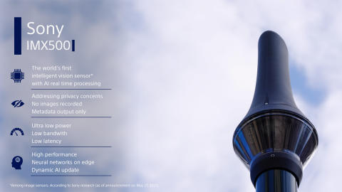 Умный город_сенсор Sony IMX500