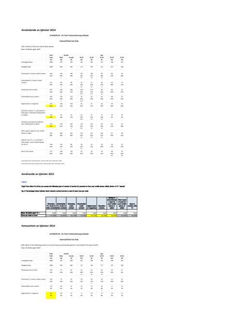 Techonomic Index - Education