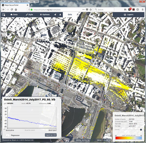 Example results from InSAR measurements with web-based presentation, from Oslo S area, on a Project for Bane Nor.