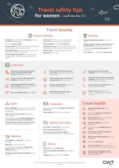 Travel safety tips for women (and men too)