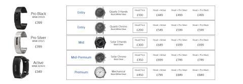 UK pricing