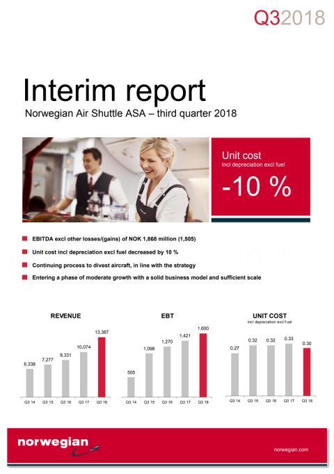 Norwegian Q3 2018 rapport